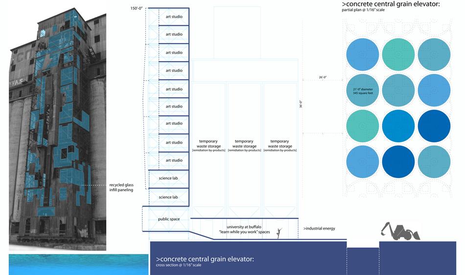 Adaptive Re-Use Scenario: From Grain Silo to Art + Science StudioLabs