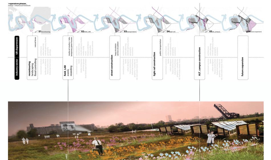 FieldLab: Landscape Reseeding + Remediation
