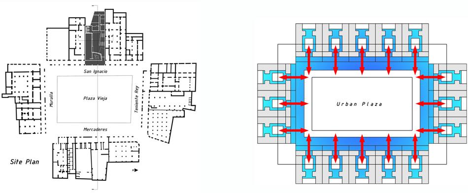 Site Location (Left) +  Plaza Vieja  Public Space (Right)