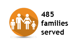 485 families served.jpg