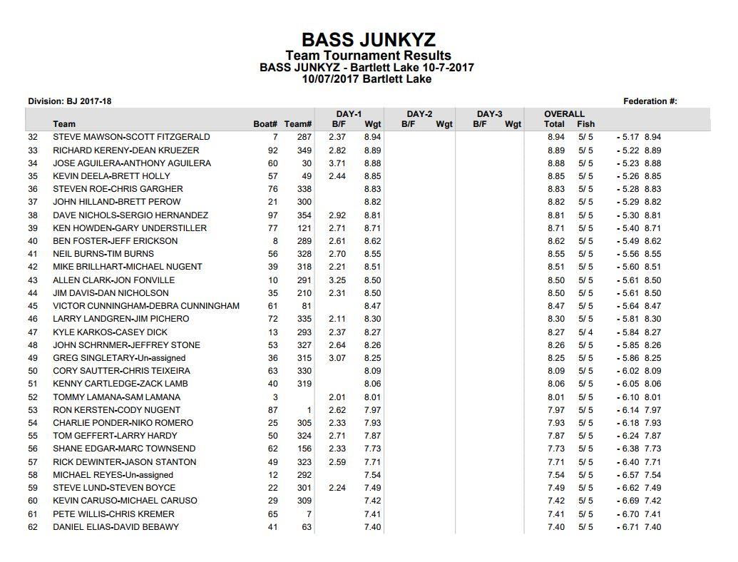bartlett results 2.JPG