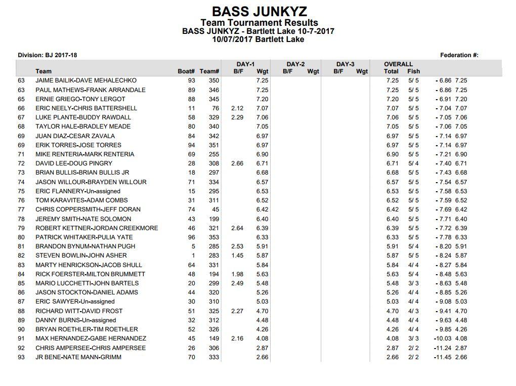 bartlett results 3.JPG