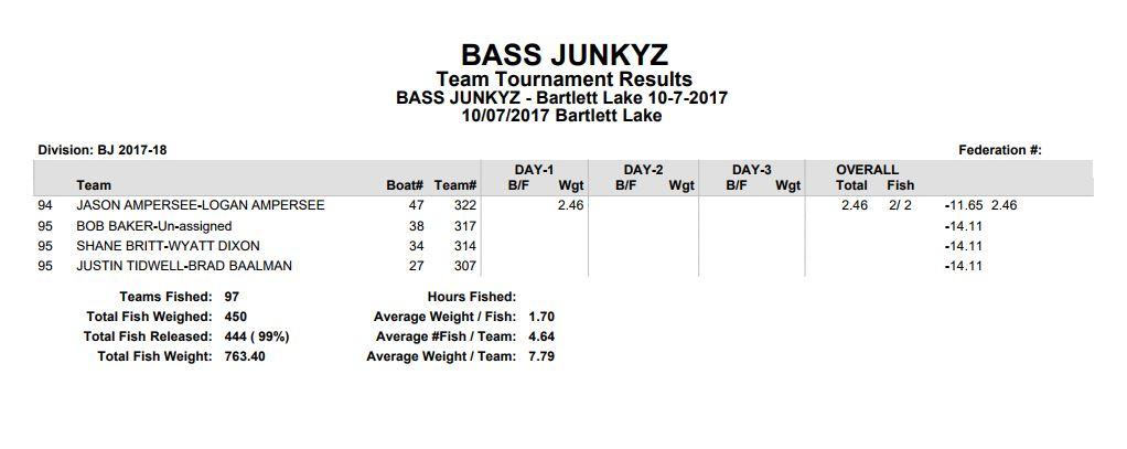 bartlett results 4.JPG