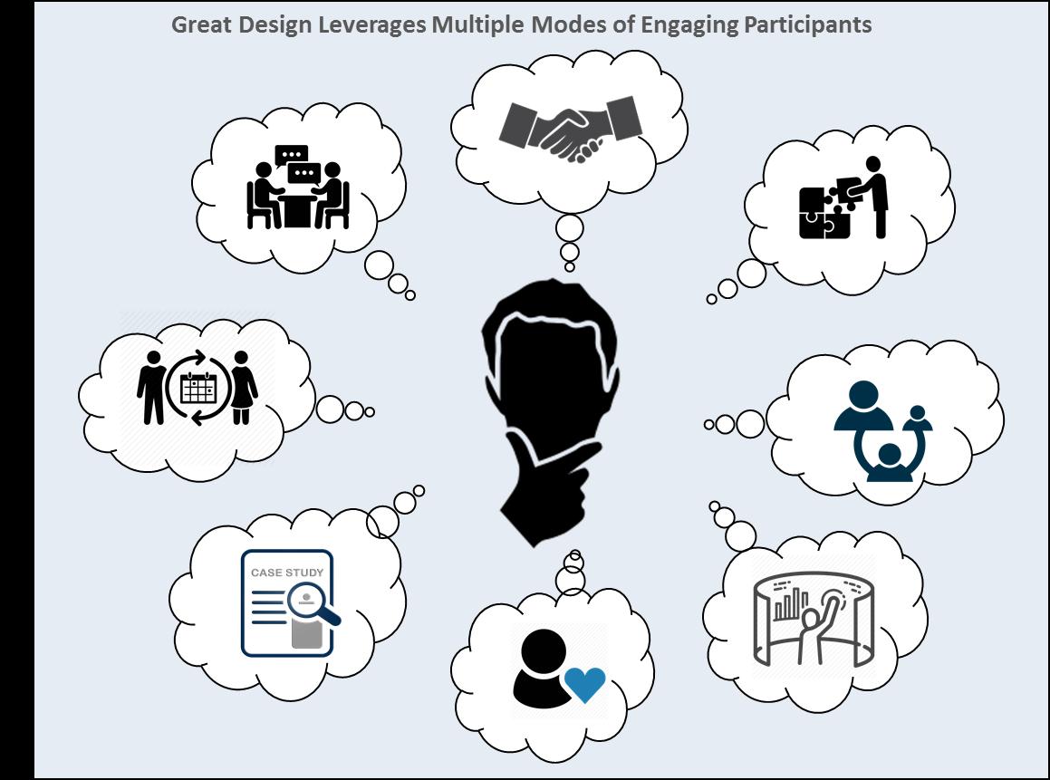 Great Design Leverages.png