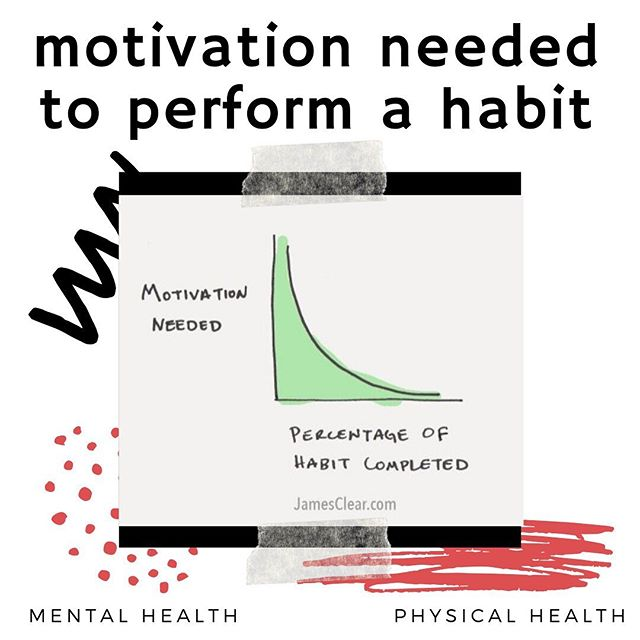 "Still on our motivation + action kick. ⭐️ ""You don't need much motivation once you've started a behavior. Nearly all of the friction in a task is at the beginning. After you start, progress occurs more naturally."" @jamesclear ⭐️ At some point, you've just gotta do it. What is IT for you?"