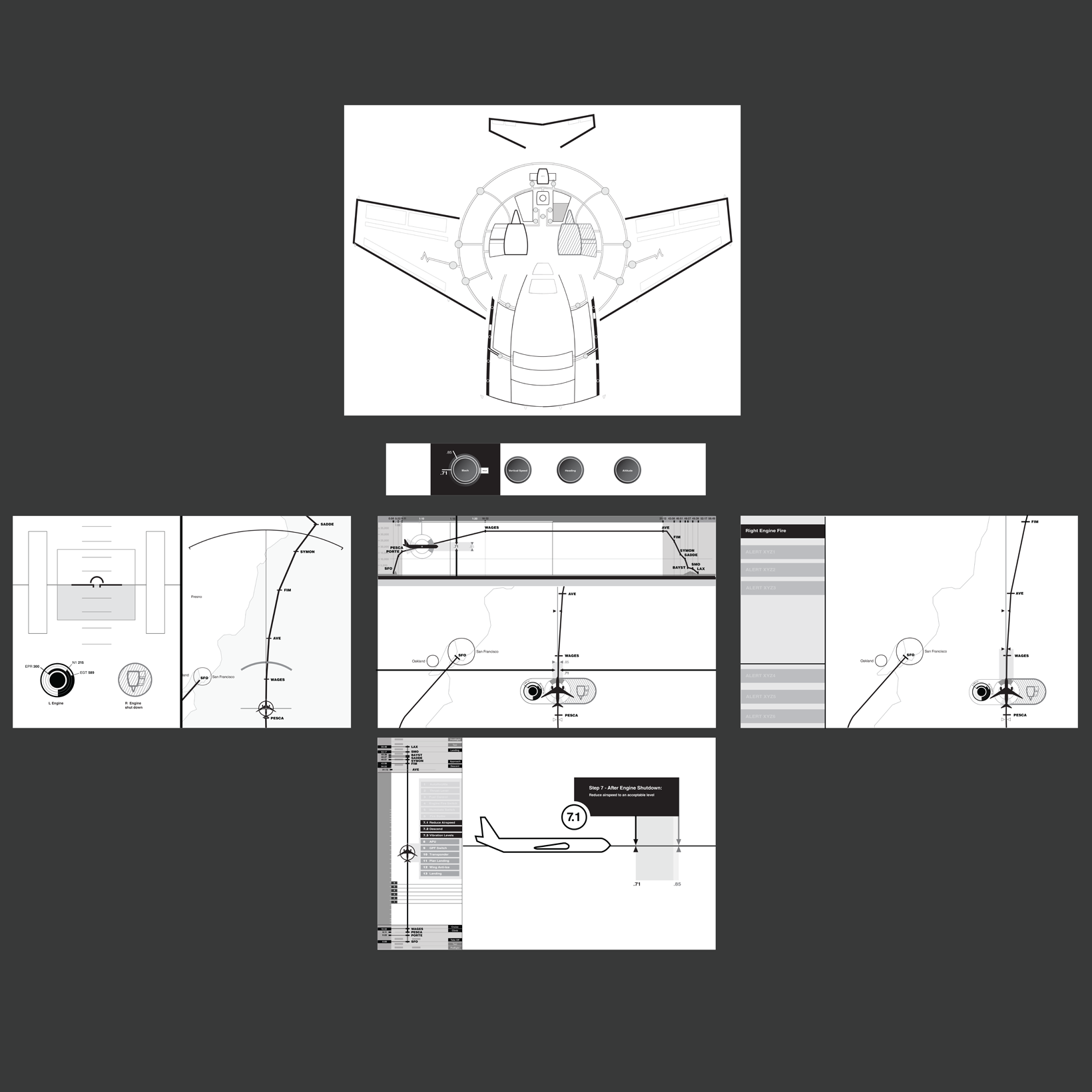Dynamic Wireframes