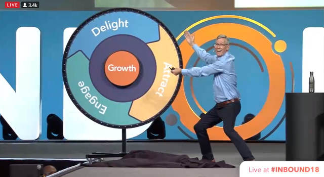 Brian Halligan, CEO introduces the Flywheel. Photo credit: HubSpot