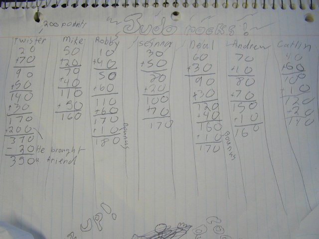 Here is a copy of the scoresheet, you can see how the games evolve: