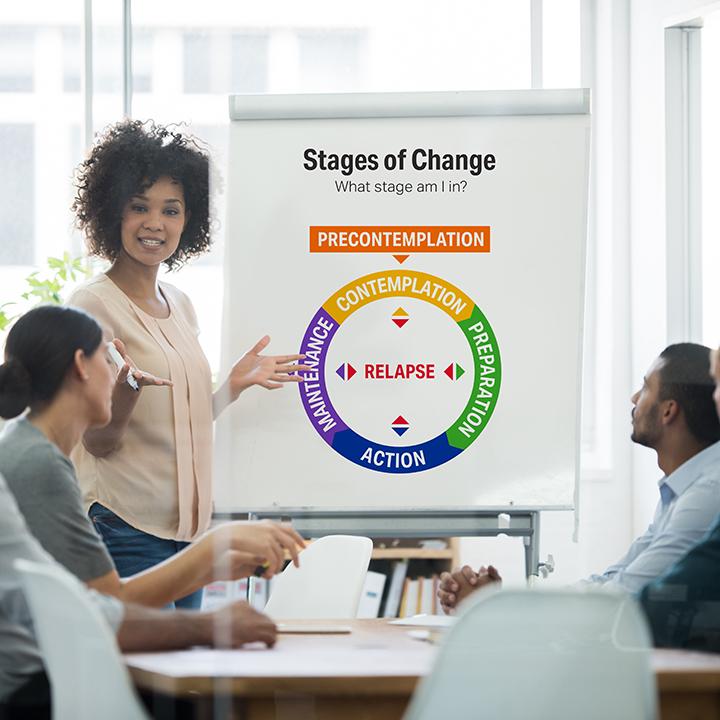 Model-Flip-Chart-Image-Stages-of-Change-Square-web.jpg