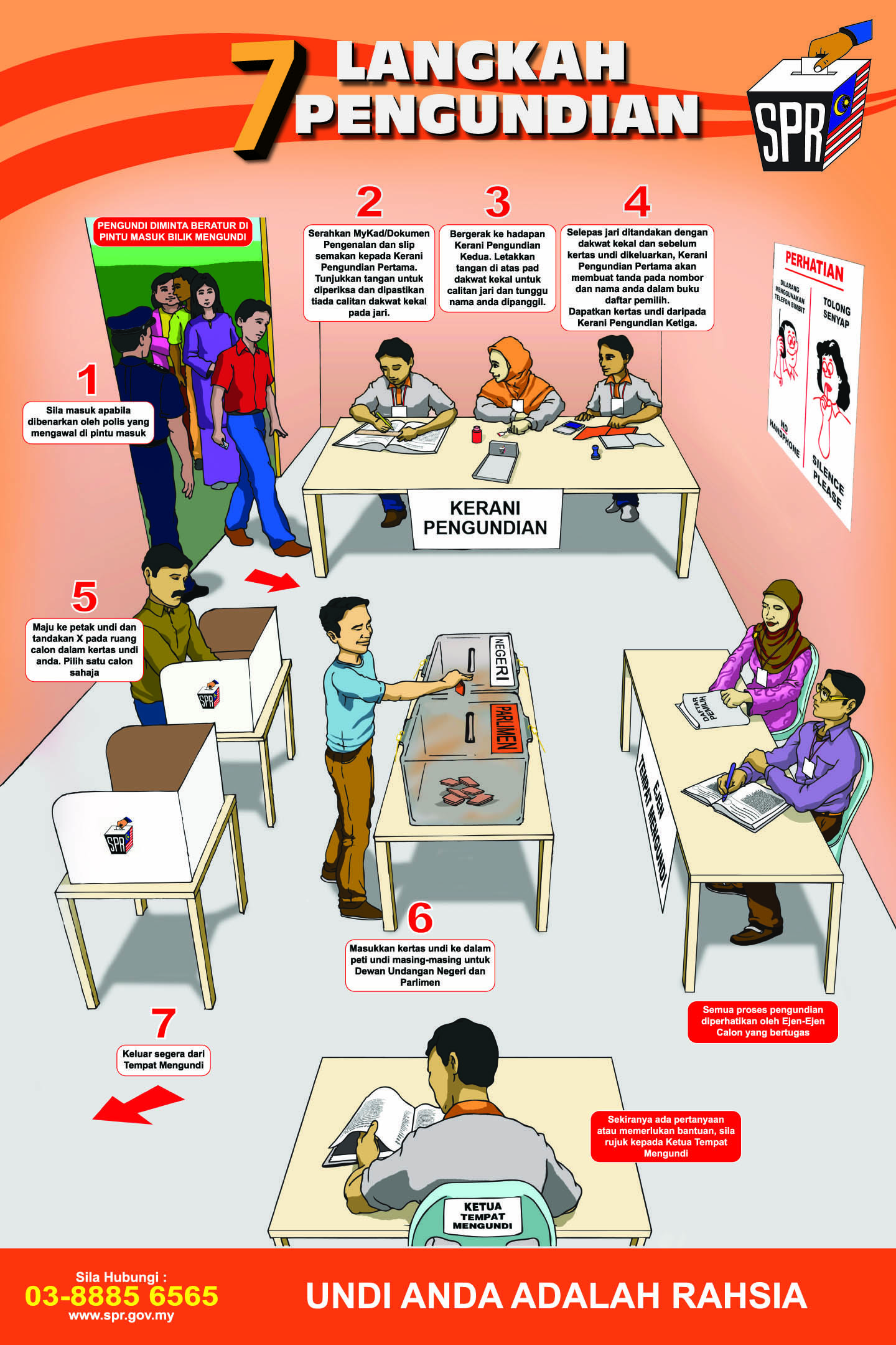 Poster 7 langkah.jpg