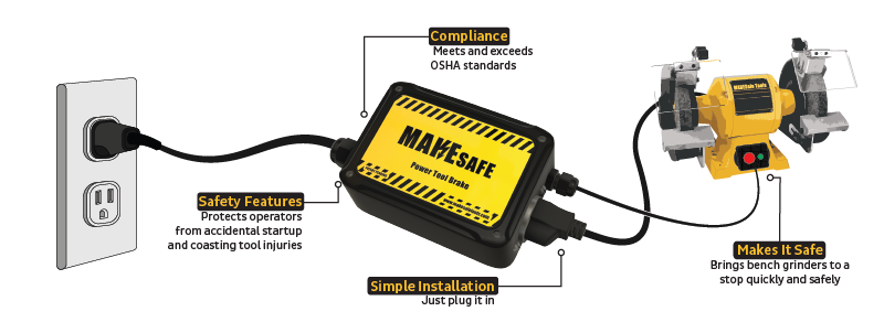 bench grinder risk assessments and safety  makesafe tools