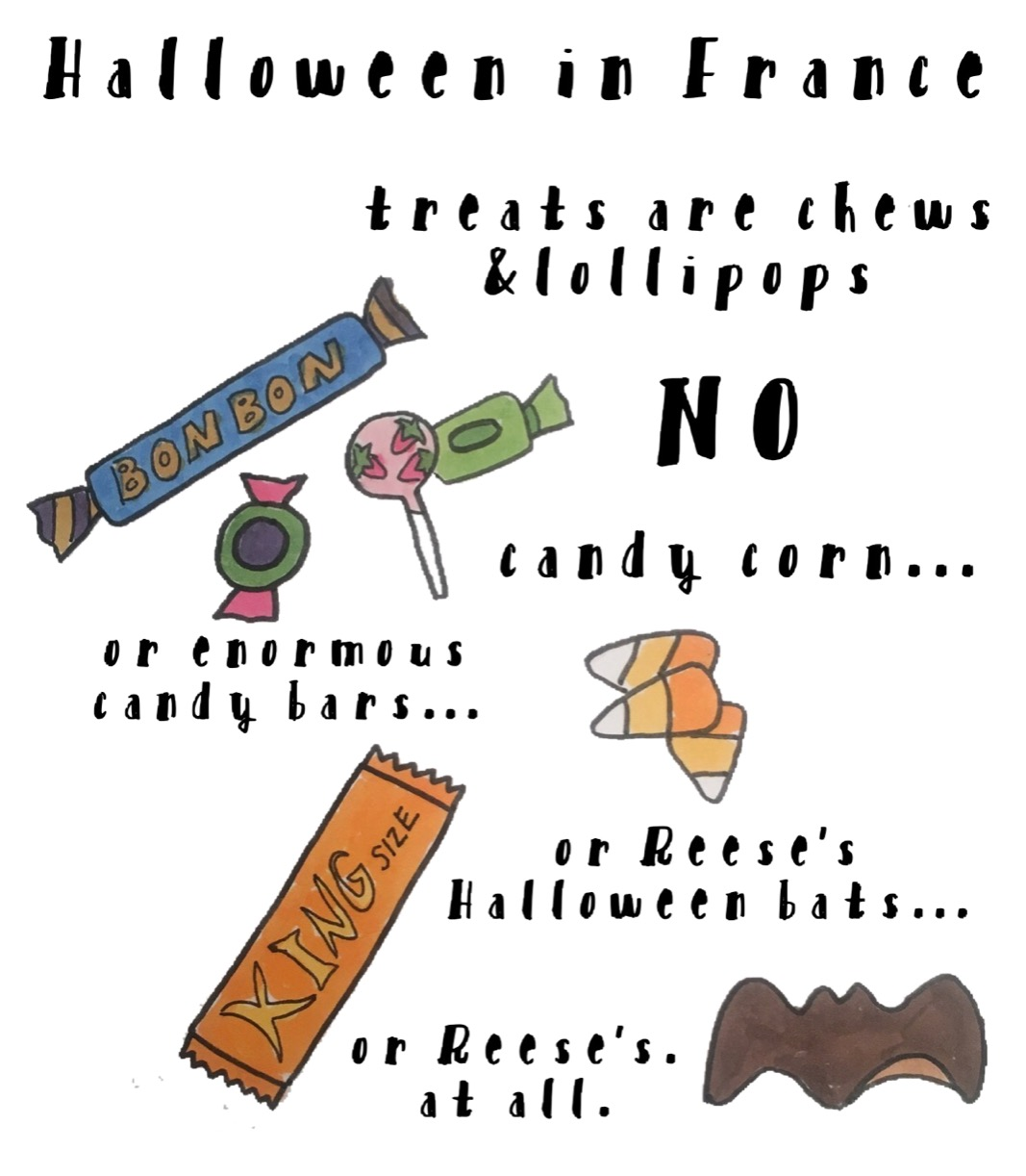 Halloween candy in France