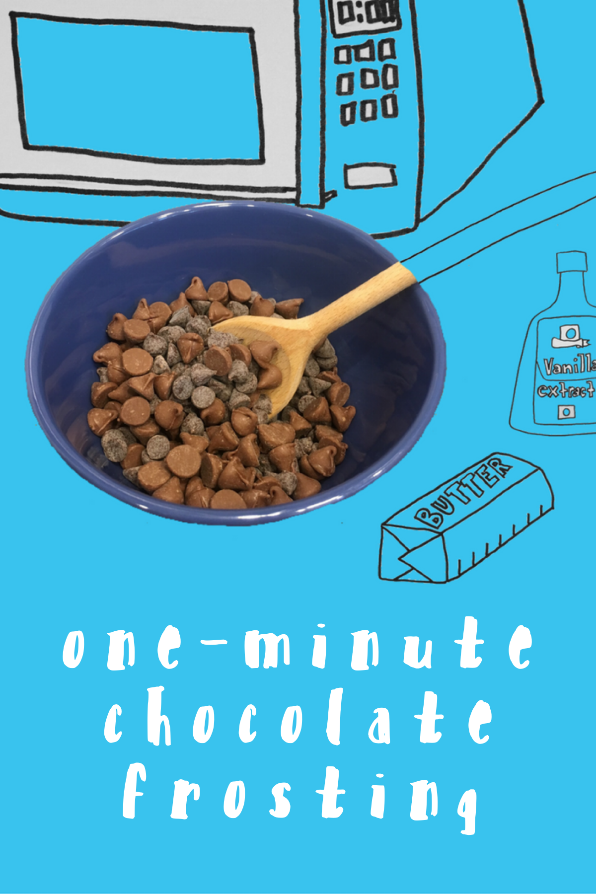 One-Minute Chocolate Frosting.png