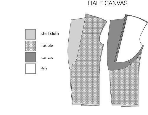 Half-Canvas-Suit-Tailoring.jpg