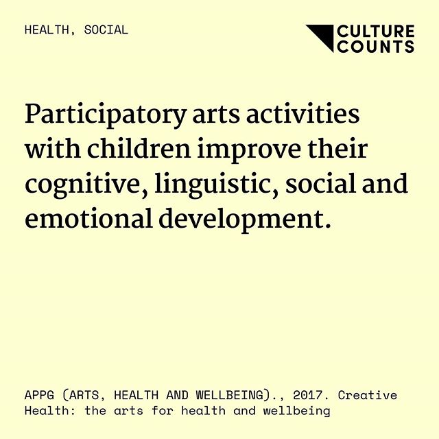 Development 👶⁠⠀ ⁠⠀ #culturecounts #usefulfacts #cultural #social #economic #environmental #health #education #research #academic #policy #arts #screen #heritage #creativeindustries