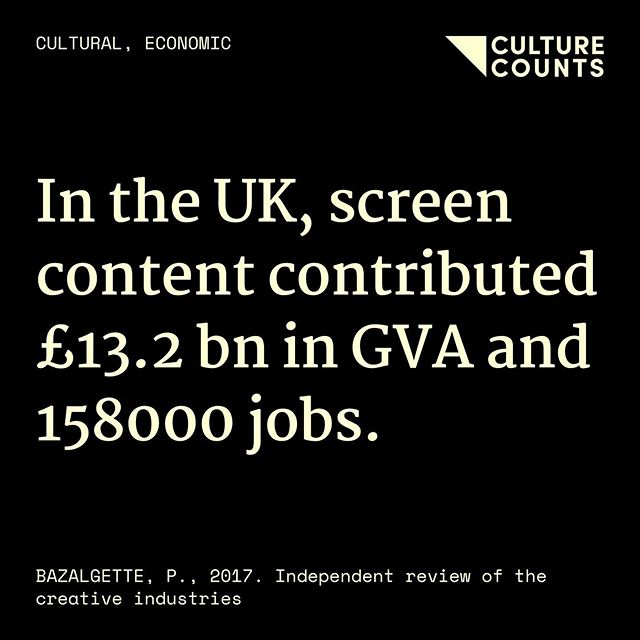Screen 📺⁠⠀ ⁠⠀ #culturecounts #usefulfacts #cultural #social #economic #environmental #health #education #research #academic #policy #arts #screen #heritage #creativeindustries