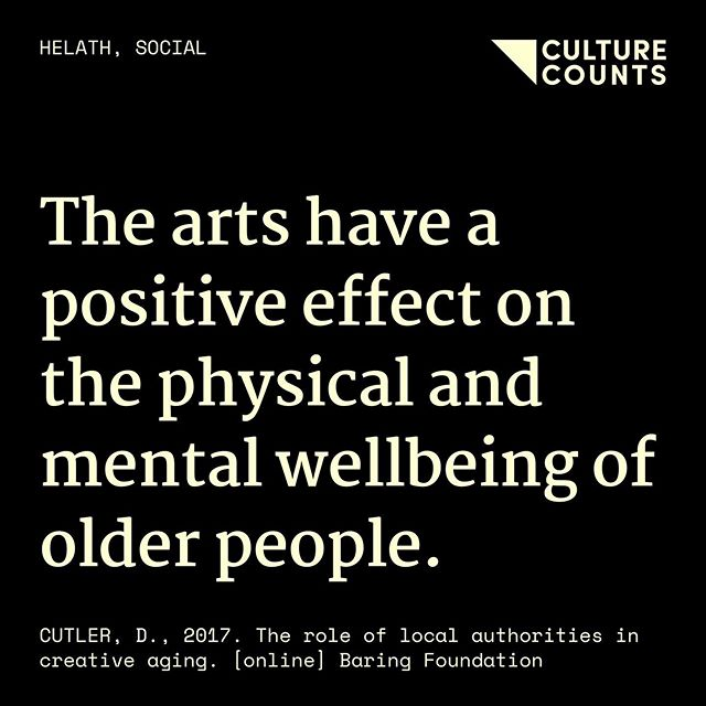 Wellbeing ☺️⁠⠀ ⁠⠀ #culturecounts #usefulfacts #cultural #social #economic #environmental #health #education #research #academic #policy #arts #screen #heritage #creativeindustries