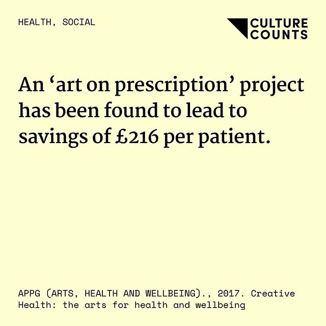 Prescription 🏥⁠⠀ #culturecounts #usefulfacts #cultural #social #economic #environmental #health #education #research #academic #policy #arts #screen #heritage #creativeindustries