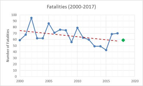 PMSafety_Fatalities.jpg