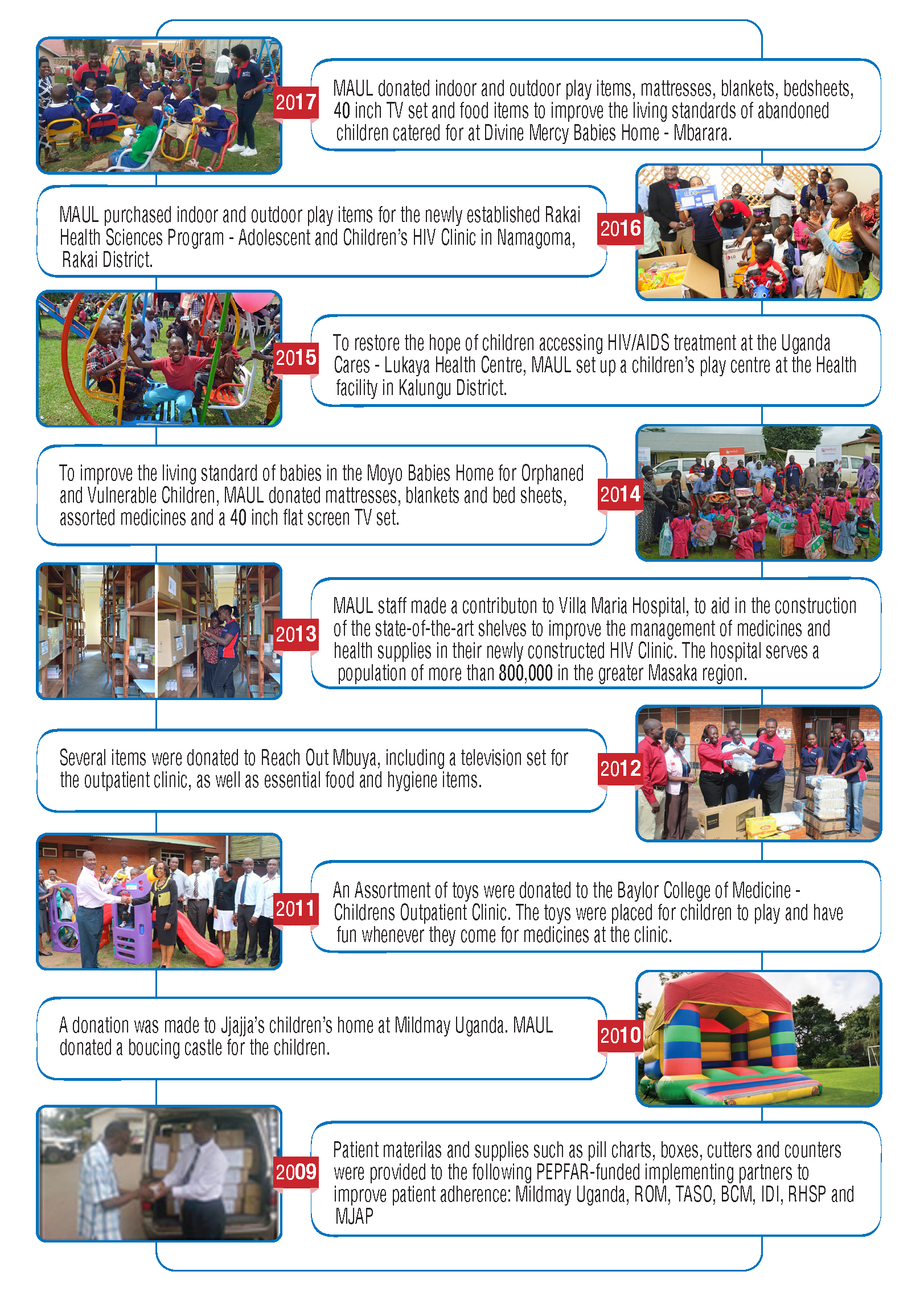 INFO GRAPHICS -Restoring Hope Initiative  -.png