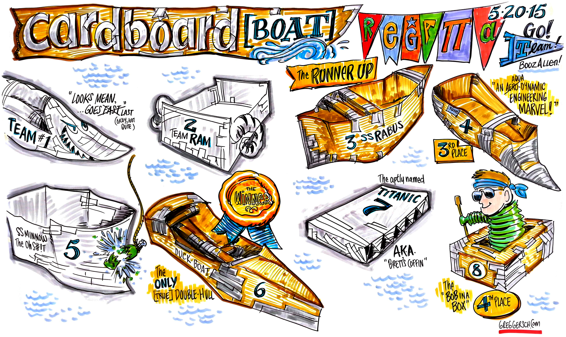 Graphic Recording - Private Event: Commemorating a cardboard boat race, Booz Allen Hamilton - 4' x 7.5'