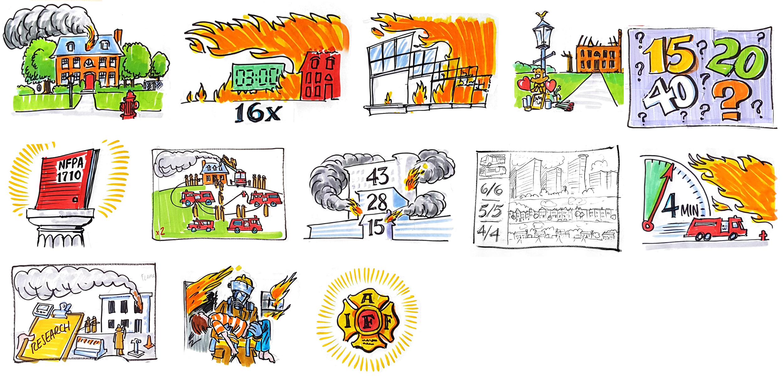 Hand-Drawn Video - Storyboard for the International Association of Fire Fighters - 4' x 8.25'