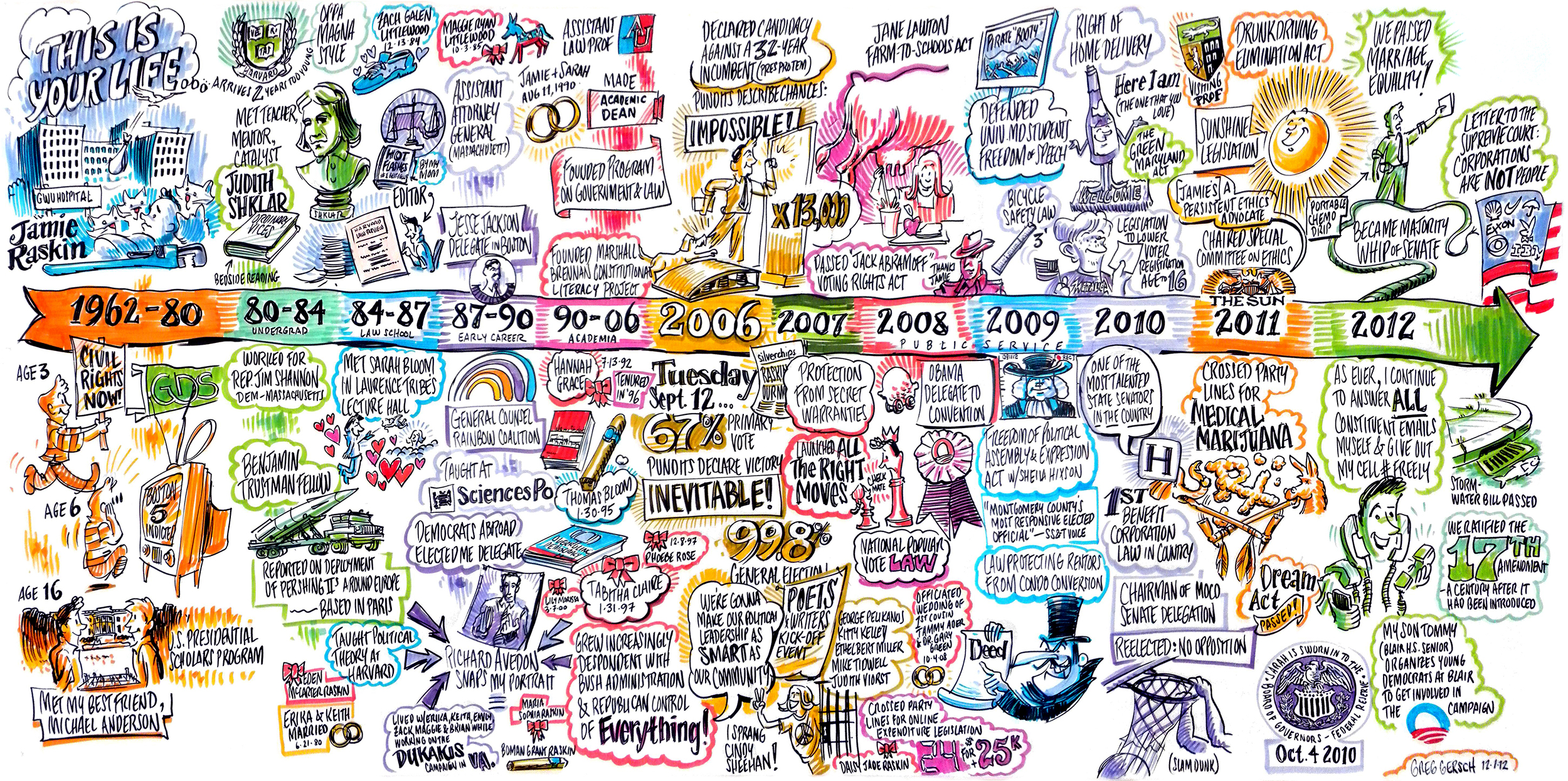 Graphic Recording - Private Event: Commemorating Congressman Jamie Raskin - 4' x 8'