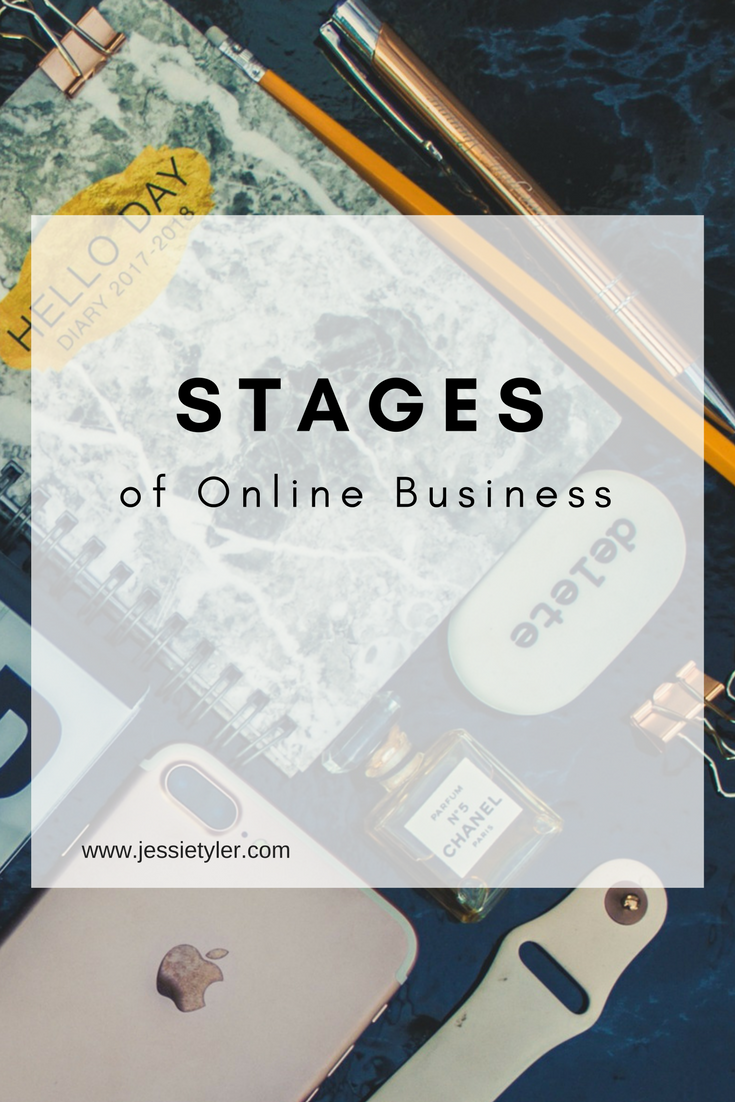 stages of online business.png
