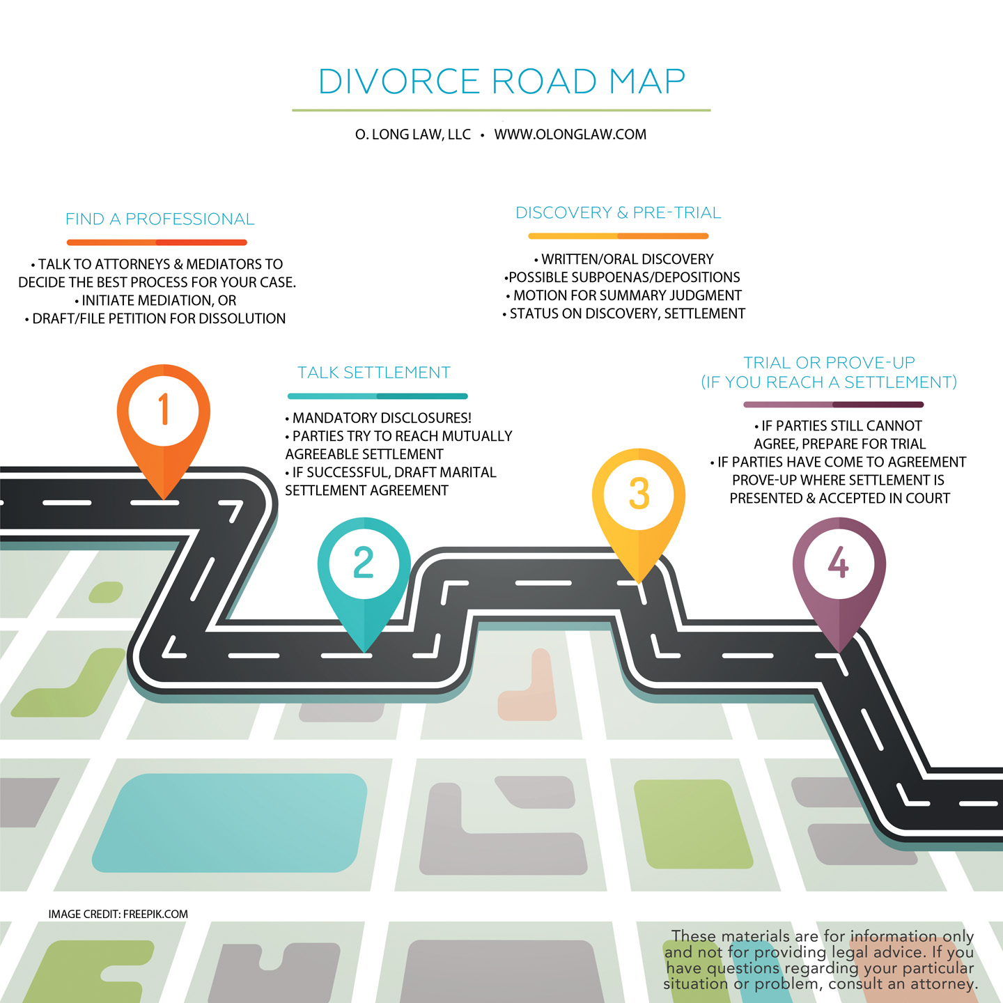 Divorce_Road_Map_low-res.jpg