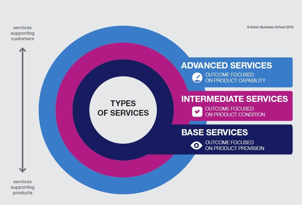 Types of Services.jpg