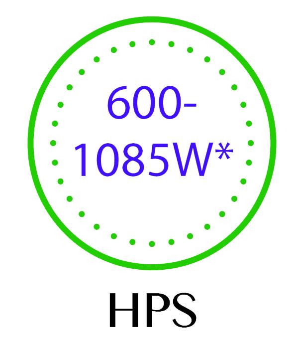 HPS Wattage.jpg