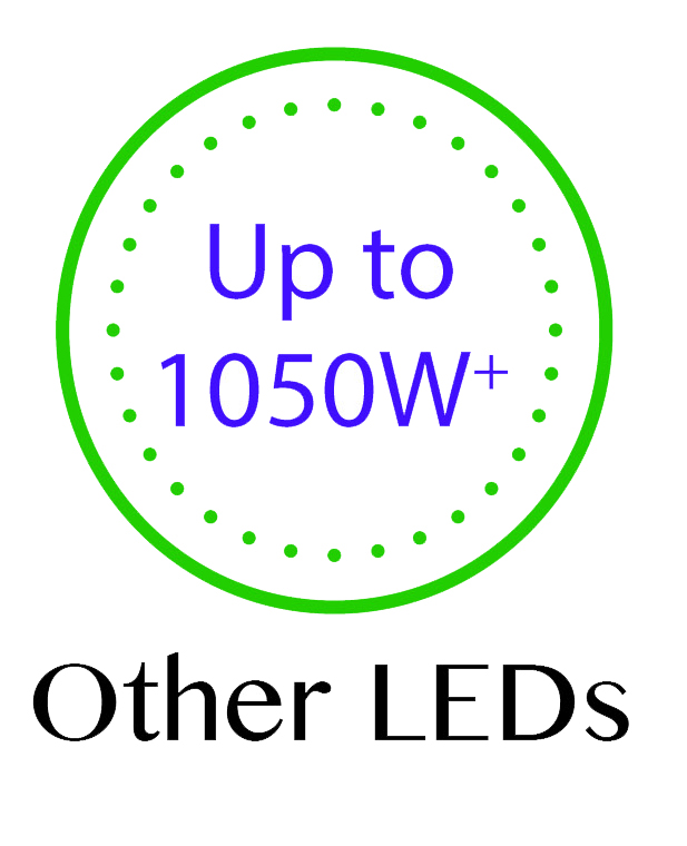 Other LEDs.jpg