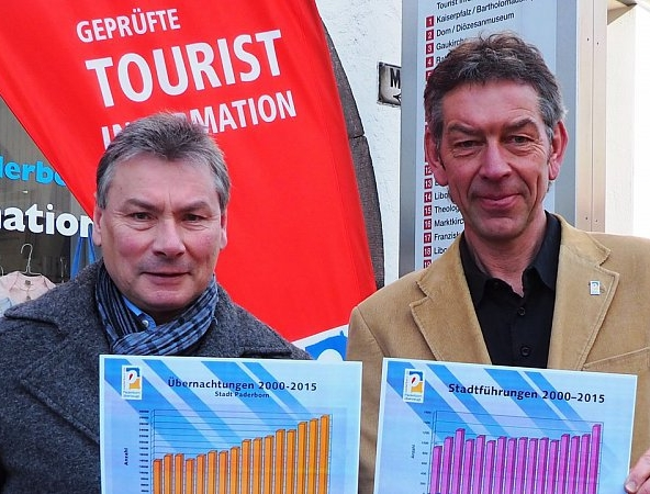"""Neue Westfalische  // Paderborner Land GeoTour    """"Proud of 165,000 guests: Paderborn continues to increase in tourist numbers"""" (localized)"""