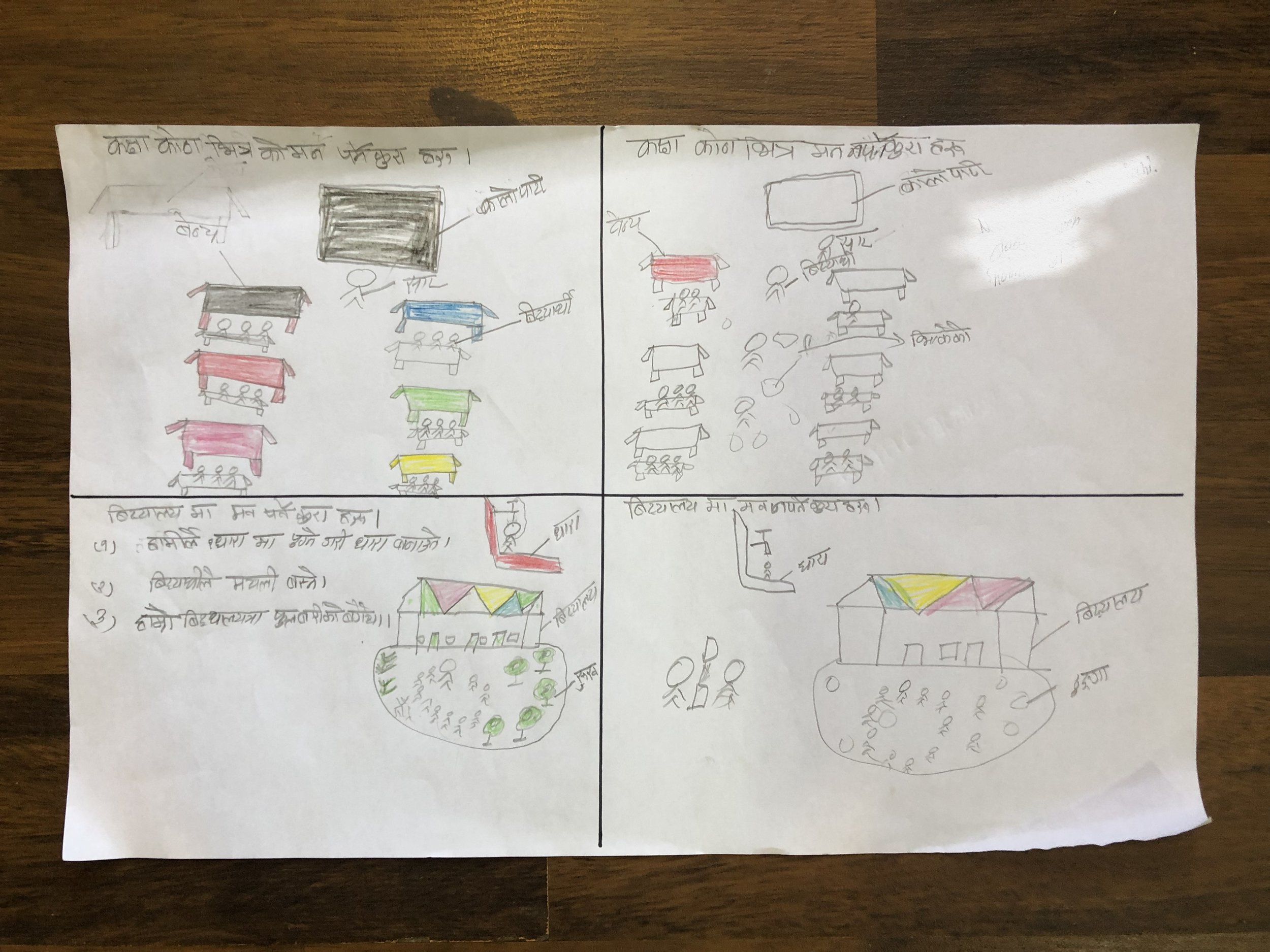 An example of the individual reflection activity.