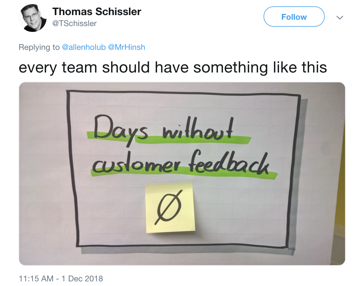 Days without customer feedback.png