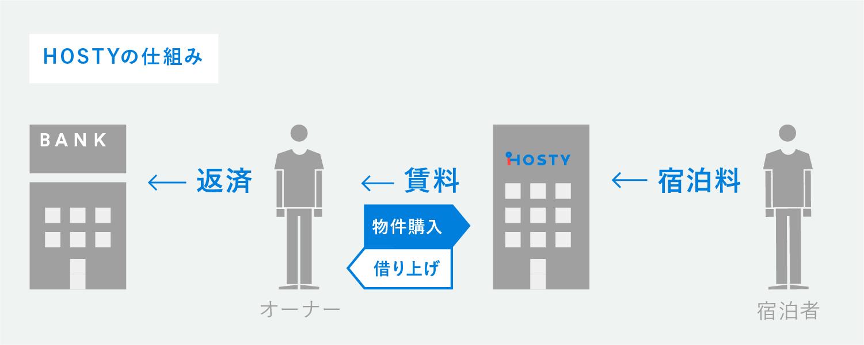 1026_HOSTY_図 -16.jpg