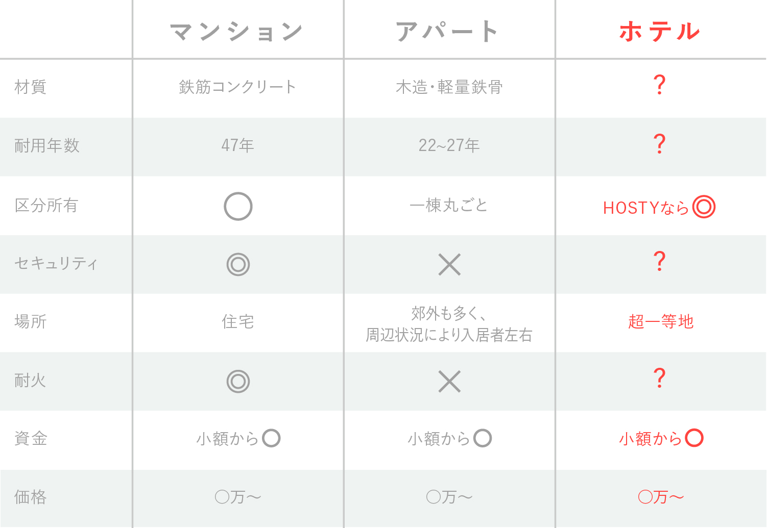 1025_HOSTY_図_表 -10.jpg