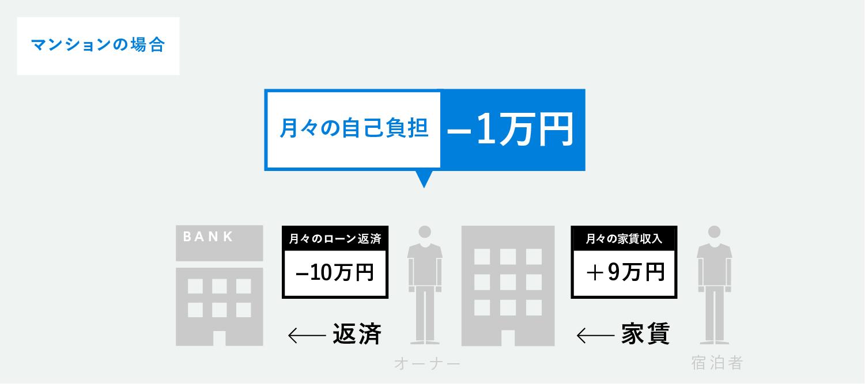 1026_HOSTY_図 -15.jpg