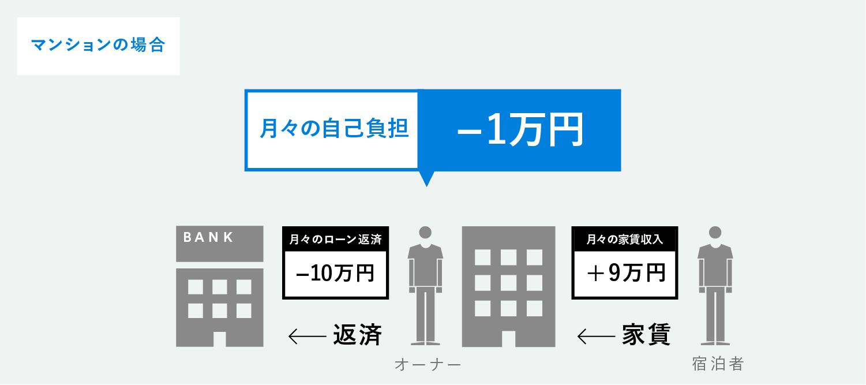 1026_HOSTY_図+ -15.jpg