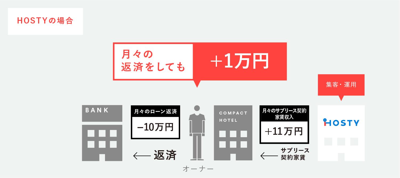 1026_HOSTY_図+ -14.jpg