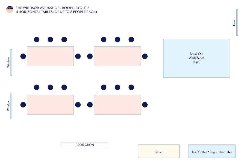 3. 4 Horizontal Tables