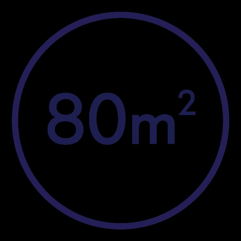 80 Square Metres