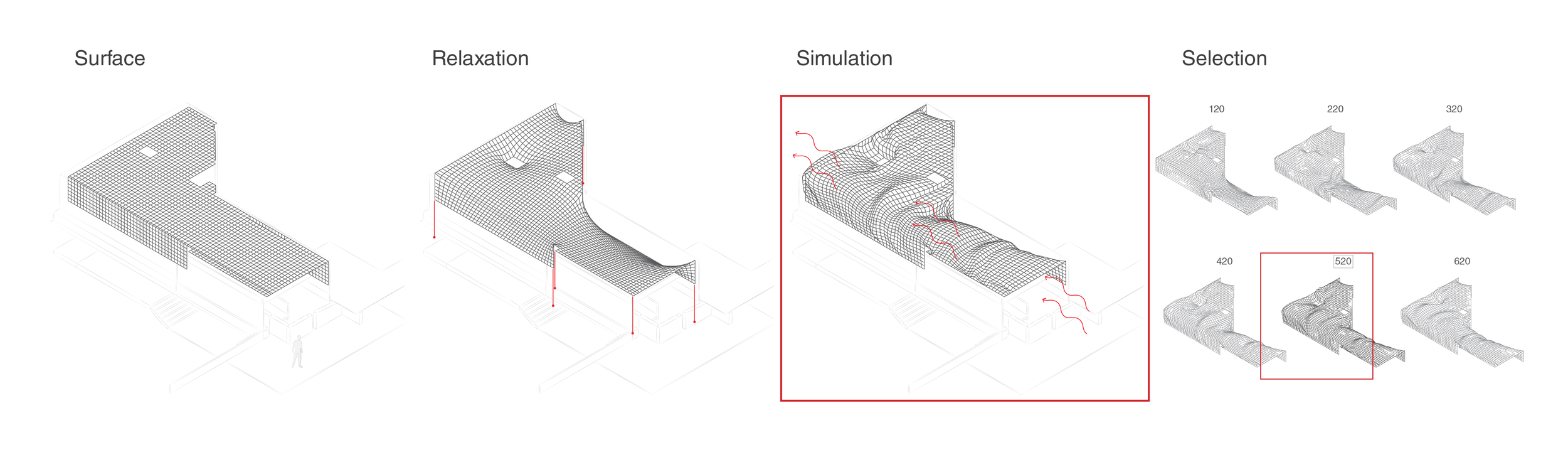 Form finding simulation process