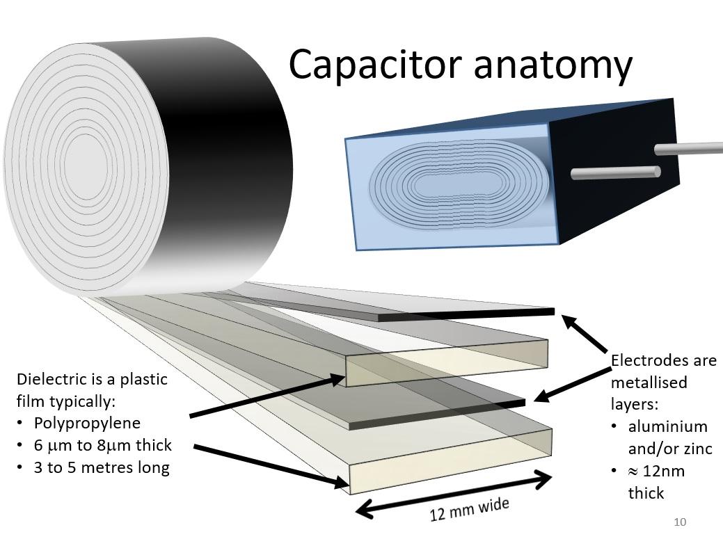 Metalised film capacitors