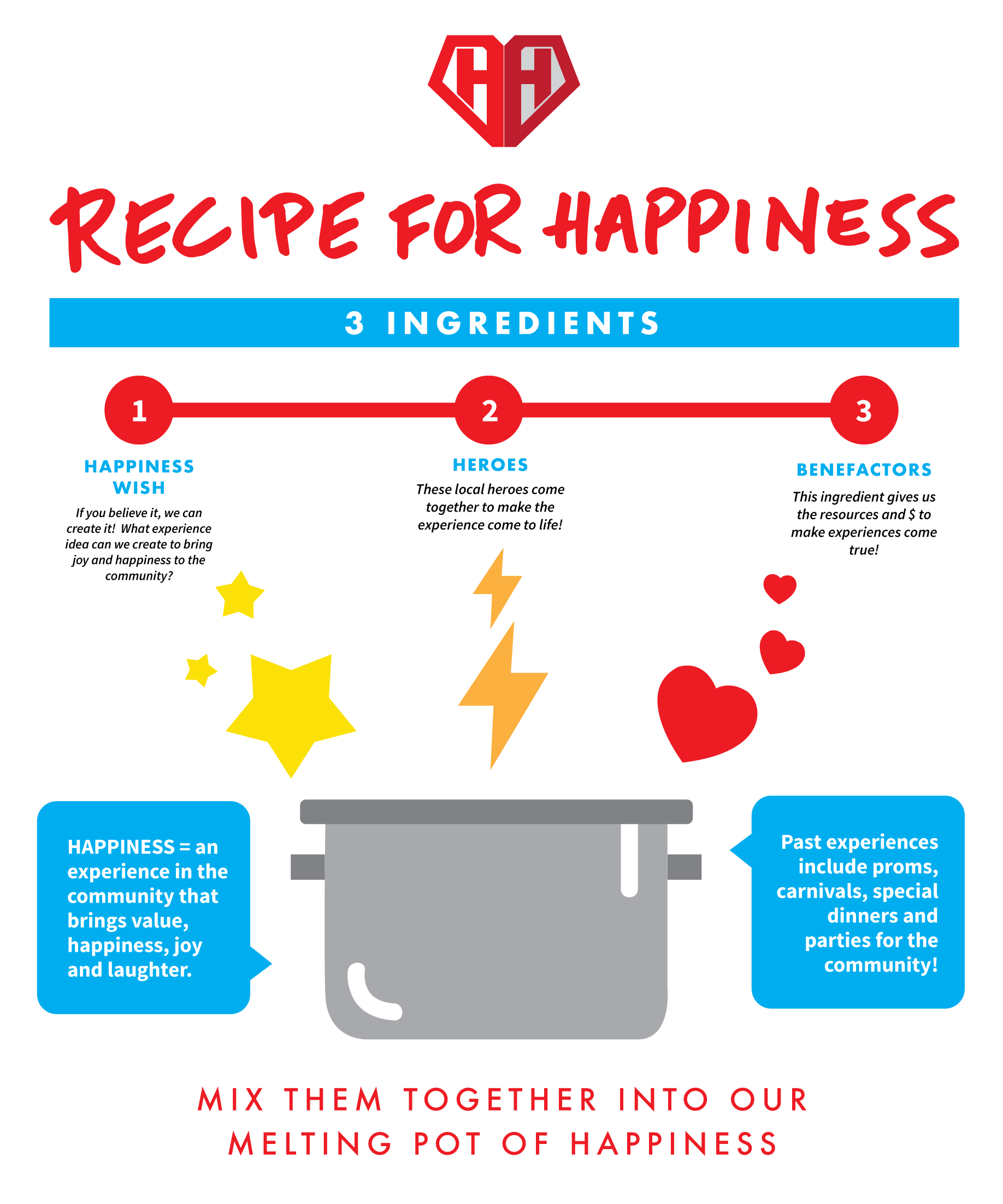 recipe-for-happiness.png