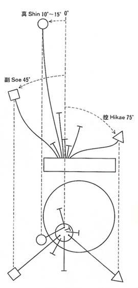 Ikebana-Sogetsu-Rios-Clementi-Hale-workshop.jpeg