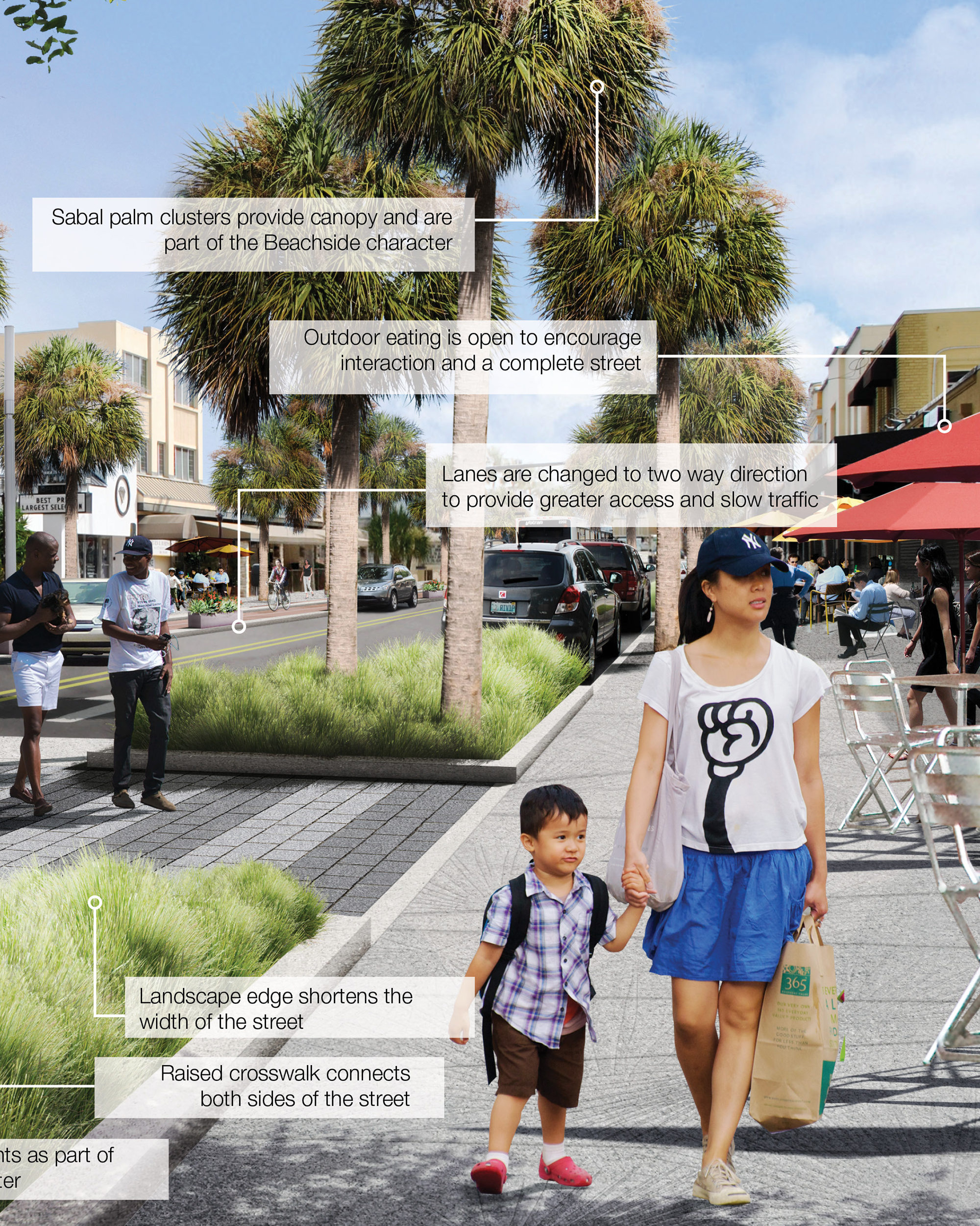 Daytona Beach transformation plan District Vision Plan  Daytona Beach, Florida