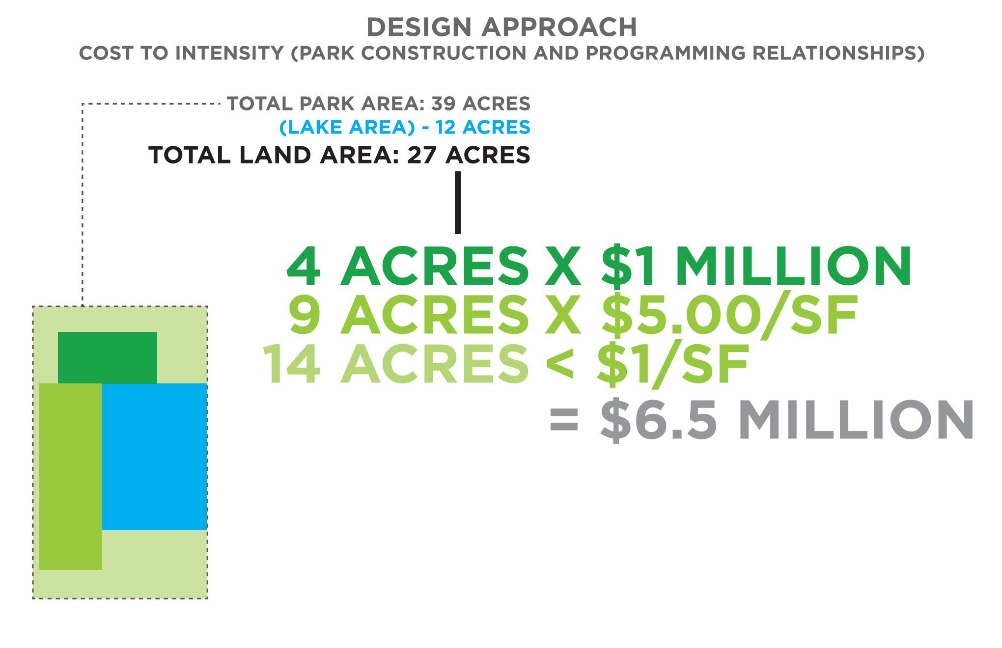 Design Approach 2.jpg