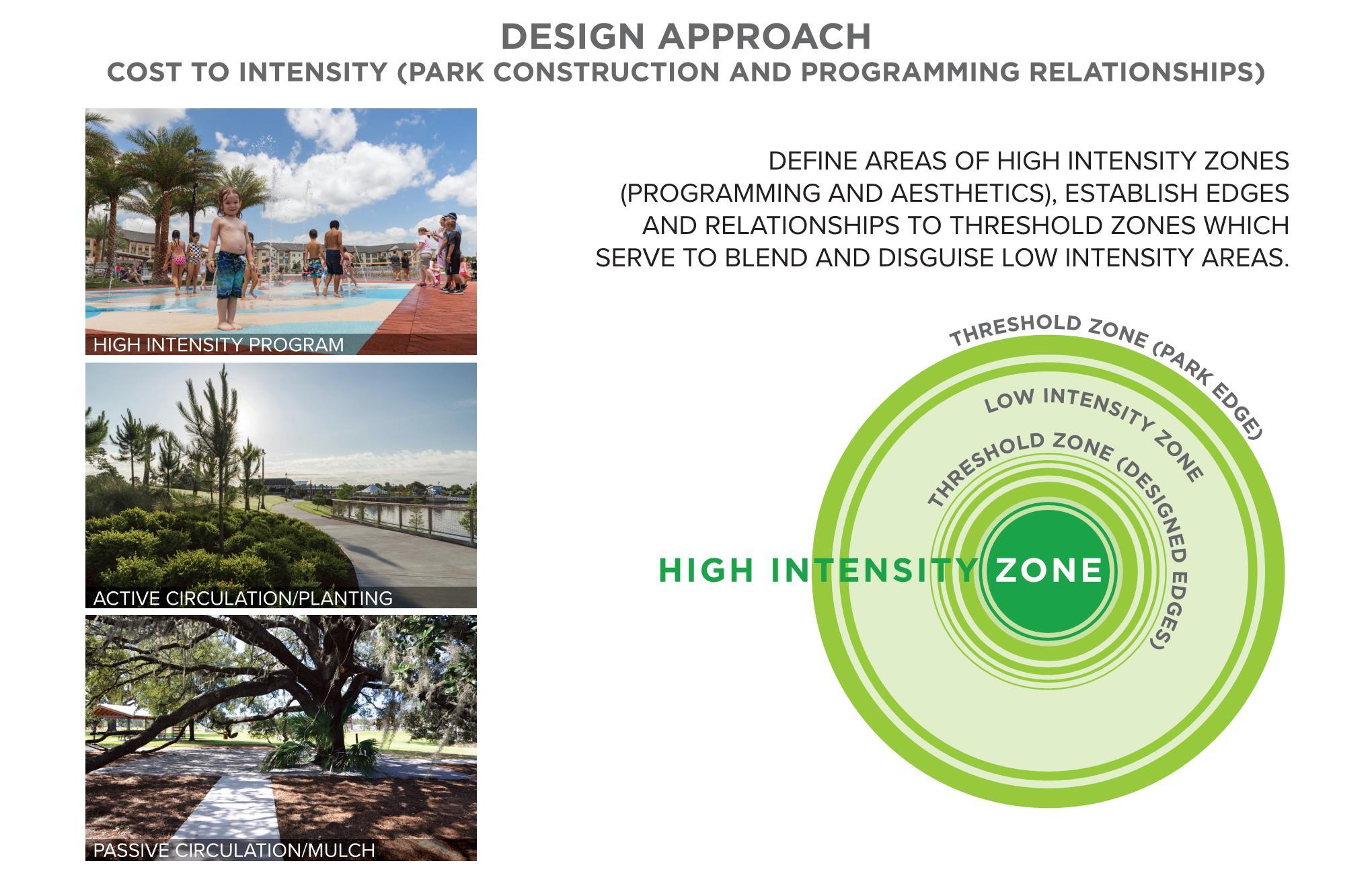Design Approach.jpg