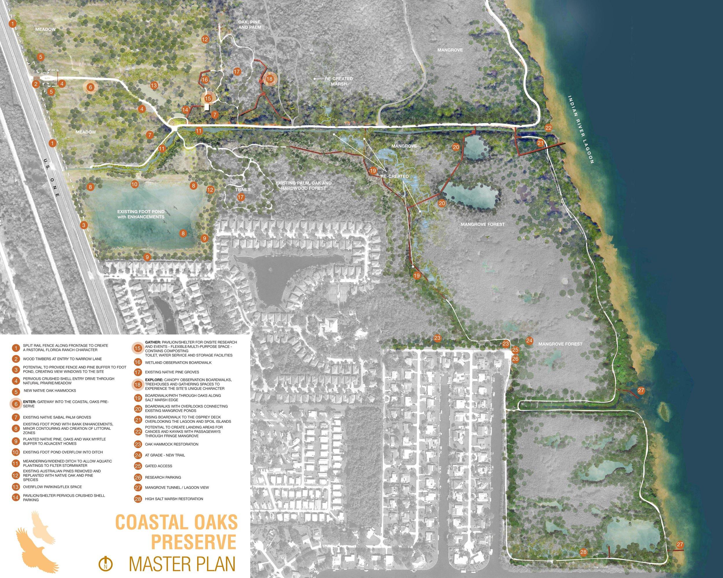 Coastal Oaks Master Plan.jpg